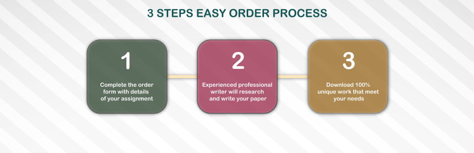 Custom dissertation writing services house